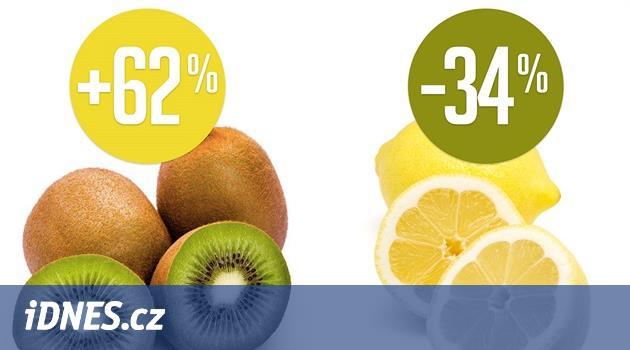 Hitparáda cenových extrémů potravin: nejvíc podražilo kiwi a máslo